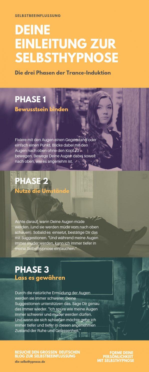 Infografik-Selbsthypnose Einleitung